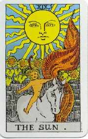 Tarot and the Astrology Star Sign Leo - The Strength and Sun